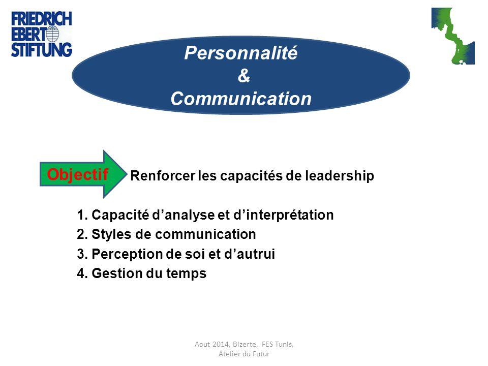 Renforcer les capacités de leadership 1. Capacité d'analyse et d'interprétation 2. Styles de communication 3. Perception de soi et d'autrui 4. Gestion