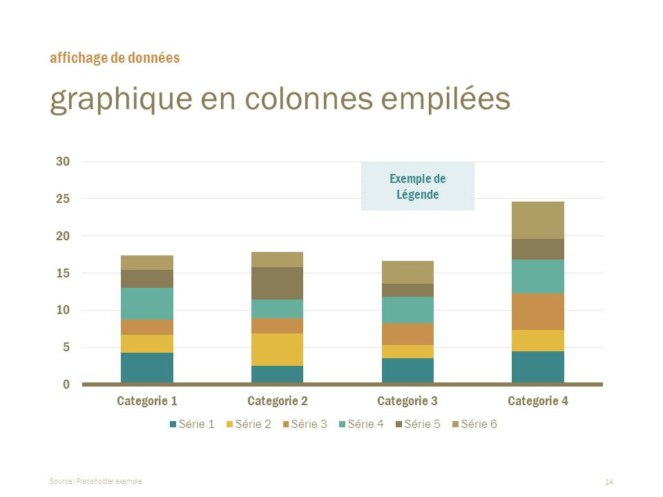 14 graphique en colonnes empilées  Source: Placeholder example affichage de données Exemple de Légende