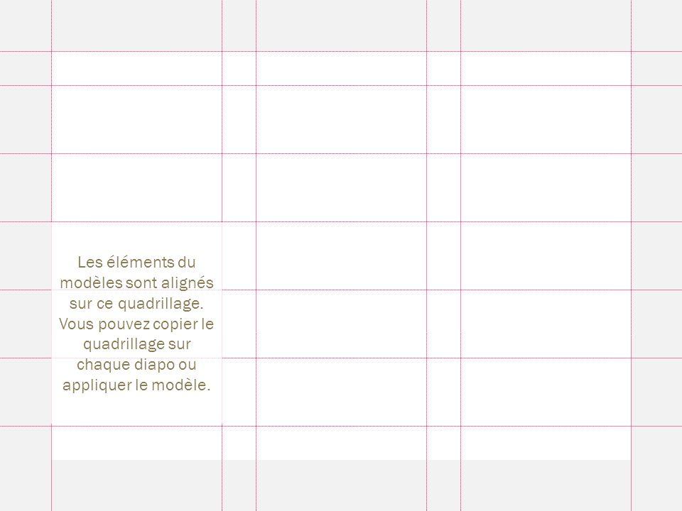 21 Les éléments du modèles sont alignés sur ce quadrillage. Vous pouvez copier le quadrillage sur chaque diapo ou appliquer le modèle.