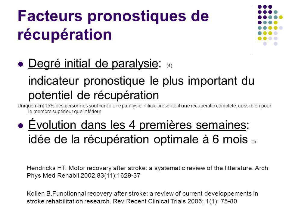 Facteurs pronostiques de récupération Degré initial de paralysie: (4) indicateur pronostique le plus important du potentiel de récupération Uniquement