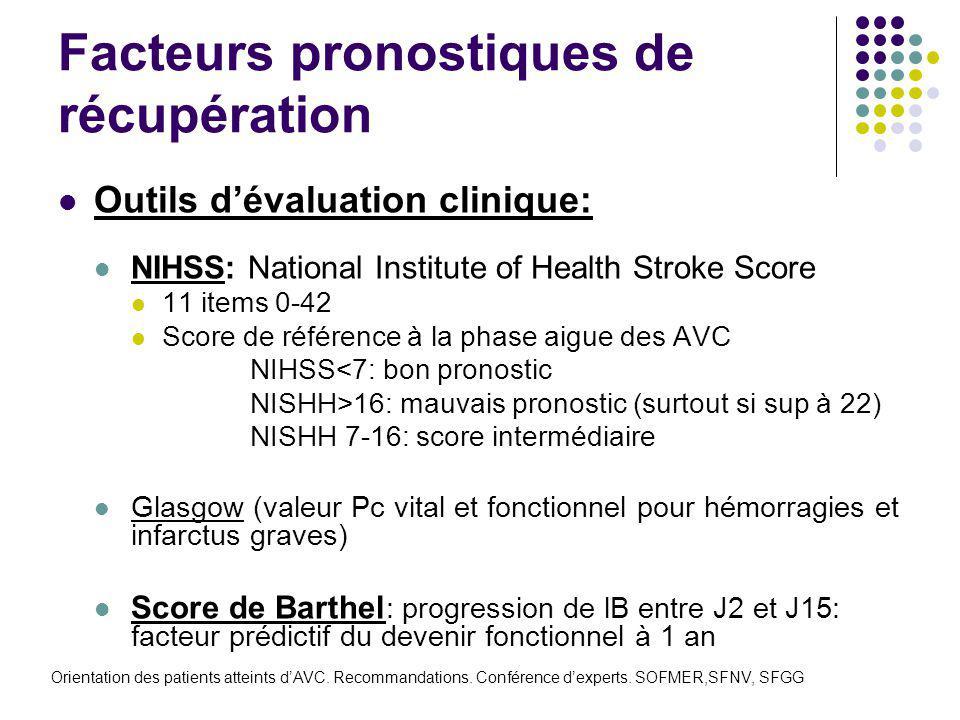 Facteurs pronostiques de récupération Outils d'évaluation clinique: NIHSS: National Institute of Health Stroke Score 11 items 0-42 Score de référence