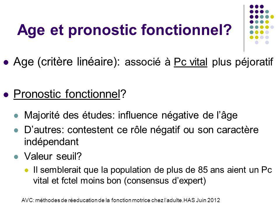 Age et pronostic fonctionnel? Age (critère linéaire): associé à Pc vital plus péjoratif Pronostic fonctionnel? Majorité des études: influence négative
