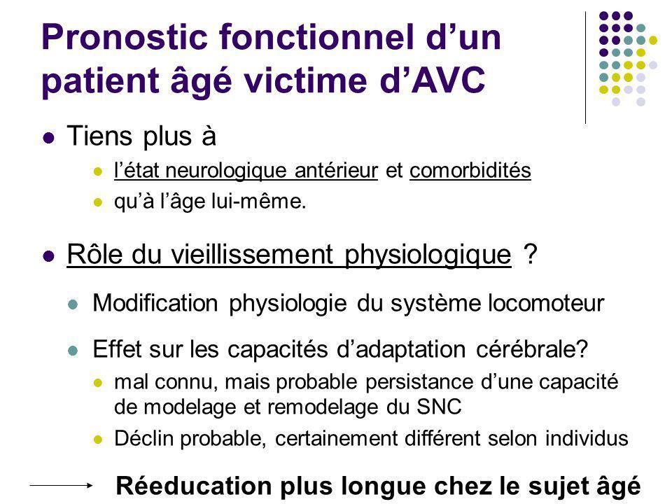 Pronostic fonctionnel d'un patient âgé victime d'AVC Tiens plus à l'état neurologique antérieur et comorbidités qu'à l'âge lui-même. Rôle du vieilliss