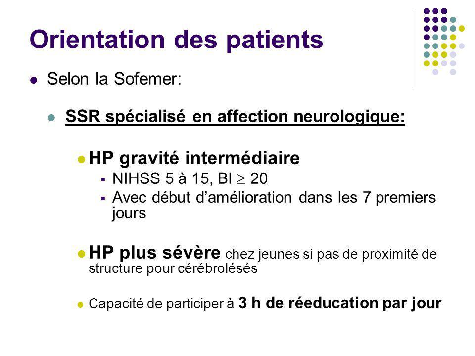 Orientation des patients Selon la Sofemer: SSR spécialisé en affection neurologique: HP gravité intermédiaire  NIHSS 5 à 15, BI  20  Avec début d'a