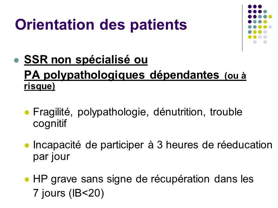 Orientation des patients SSR non spécialisé ou PA polypathologiques dépendantes (ou à risque) Fragilité, polypathologie, dénutrition, trouble cognitif