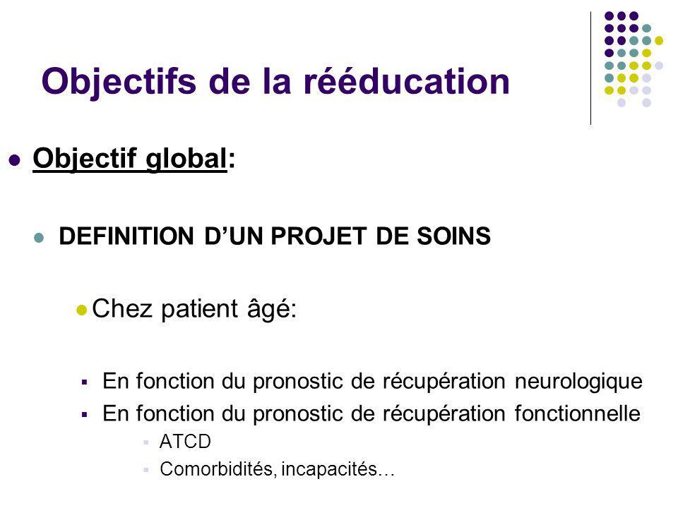 Objectifs de la rééducation Objectif global: DEFINITION D'UN PROJET DE SOINS Chez patient âgé:  En fonction du pronostic de récupération neurologique