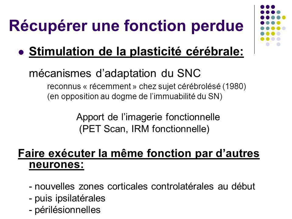 Récupérer une fonction perdue Stimulation de la plasticité cérébrale: mécanismes d'adaptation du SNC reconnus « récemment » chez sujet cérébrolésé (19