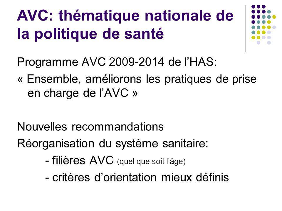 AVC: thématique nationale de la politique de santé Programme AVC 2009-2014 de l'HAS: « Ensemble, améliorons les pratiques de prise en charge de l'AVC