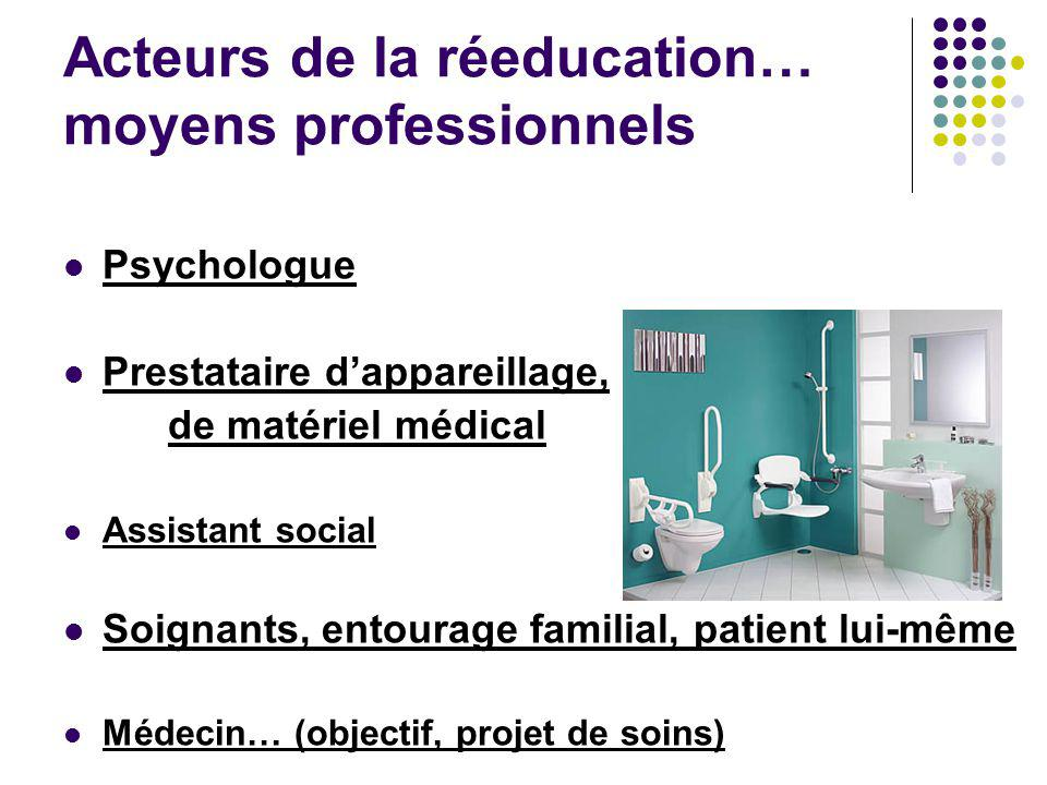 Acteurs de la réeducation… moyens professionnels Psychologue Prestataire d'appareillage, de matériel médical Assistant social Soignants, entourage fam