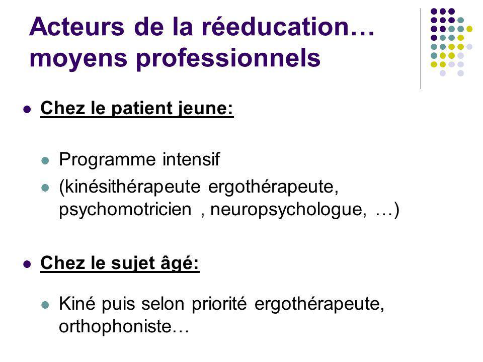 Acteurs de la réeducation… moyens professionnels Chez le patient jeune: Programme intensif (kinésithérapeute ergothérapeute, psychomotricien, neuropsy