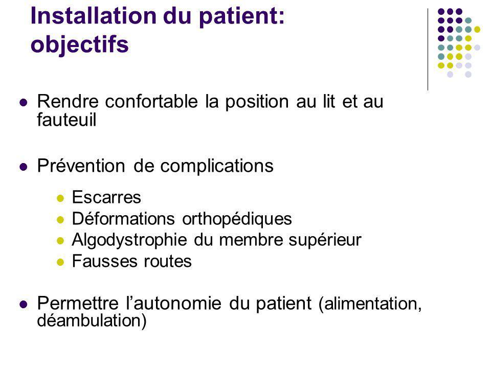 Installation du patient: objectifs Rendre confortable la position au lit et au fauteuil Prévention de complications Escarres Déformations orthopédique