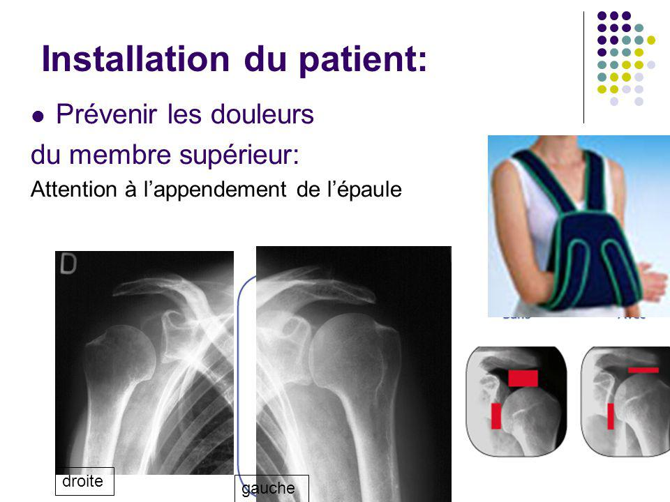Installation du patient: Prévenir les douleurs du membre supérieur: Attention à l'appendement de l'épaule droite gauche