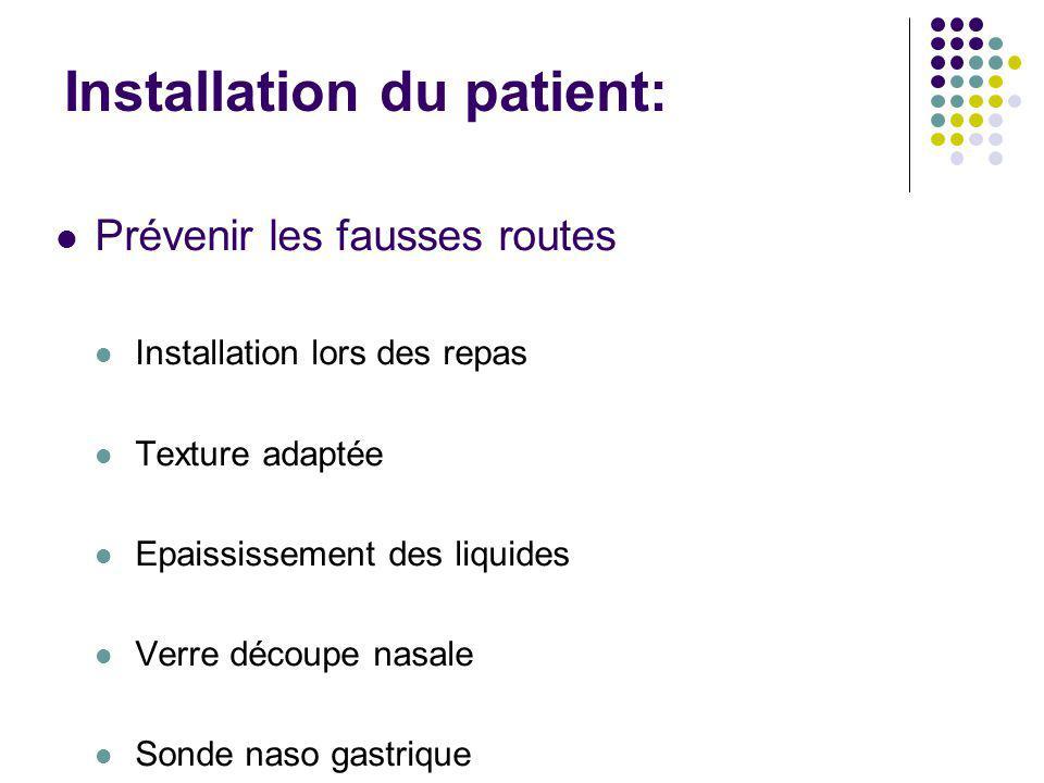Installation du patient: Prévenir les fausses routes Installation lors des repas Texture adaptée Epaississement des liquides Verre découpe nasale Sond