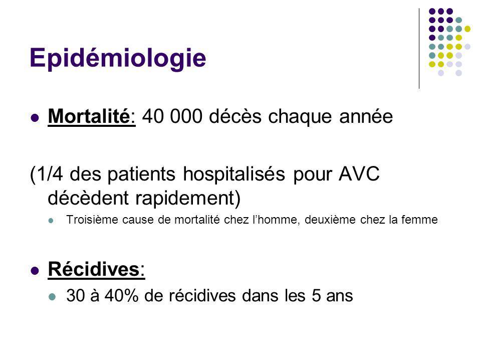 Mortalité: 40 000 décès chaque année (1/4 des patients hospitalisés pour AVC décèdent rapidement) Troisième cause de mortalité chez l'homme, deuxième