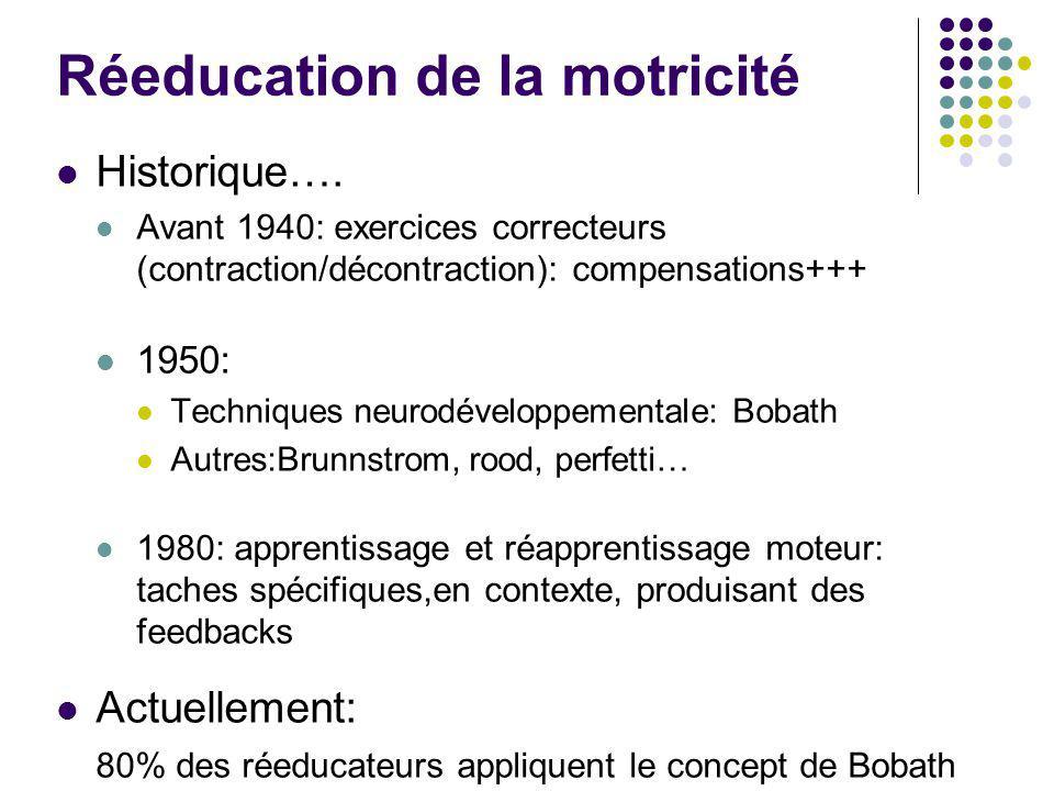 Réeducation de la motricité Historique…. Avant 1940: exercices correcteurs (contraction/décontraction): compensations+++ 1950: Techniques neurodévelop