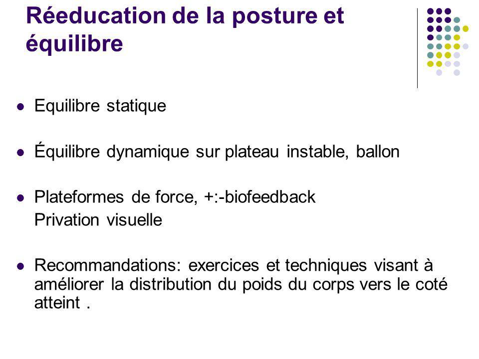 Réeducation de la posture et équilibre Equilibre statique Équilibre dynamique sur plateau instable, ballon Plateformes de force, +:-biofeedback Privat