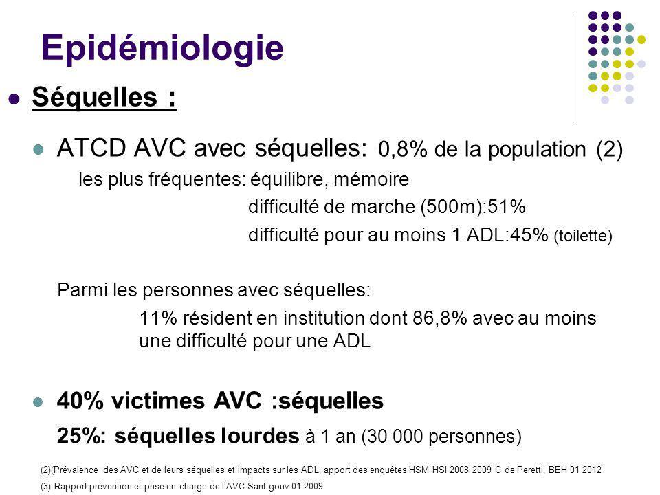 Séquelles : ATCD AVC avec séquelles: 0,8% de la population (2) les plus fréquentes: équilibre, mémoire difficulté de marche (500m):51% difficulté pour