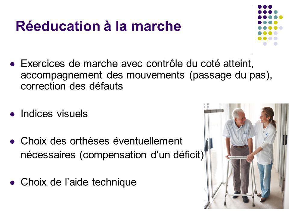 Réeducation à la marche Exercices de marche avec contrôle du coté atteint, accompagnement des mouvements (passage du pas), correction des défauts Indi