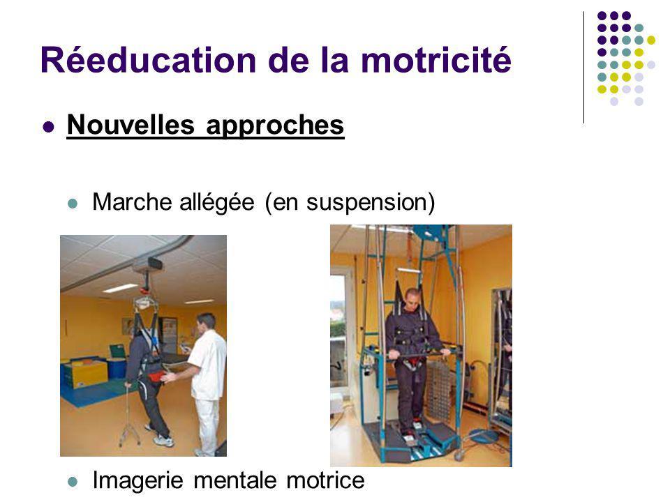 Réeducation de la motricité Nouvelles approches Marche allégée (en suspension) Imagerie mentale motrice