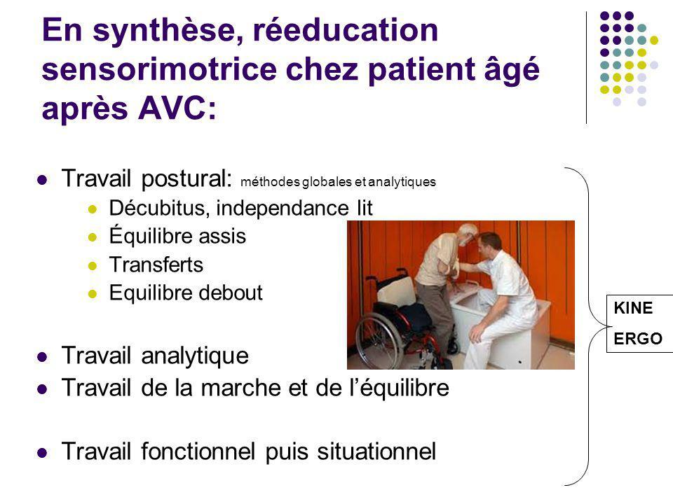 En synthèse, réeducation sensorimotrice chez patient âgé après AVC: Travail postural: méthodes globales et analytiques Décubitus, independance lit Équ