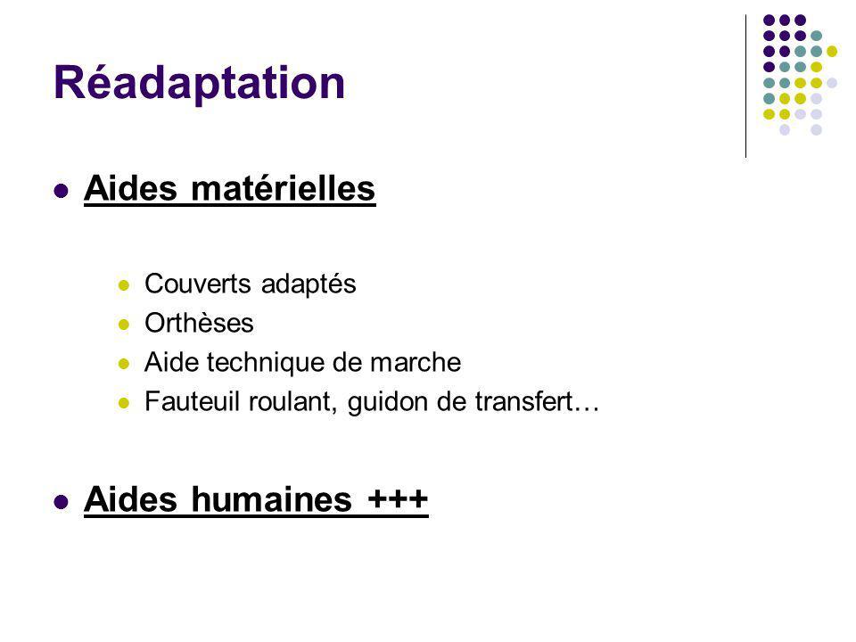 Réadaptation Aides matérielles Couverts adaptés Orthèses Aide technique de marche Fauteuil roulant, guidon de transfert… Aides humaines +++