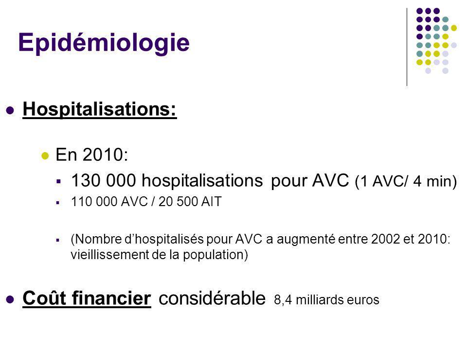 Epidémiologie Hospitalisations: En 2010:  130 000 hospitalisations pour AVC (1 AVC/ 4 min)  110 000 AVC / 20 500 AIT  (Nombre d'hospitalisés pour A