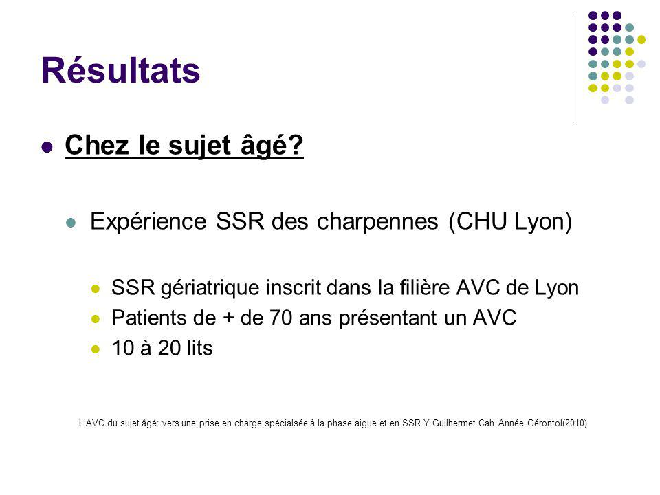 Résultats Chez le sujet âgé? Expérience SSR des charpennes (CHU Lyon) SSR gériatrique inscrit dans la filière AVC de Lyon Patients de + de 70 ans prés