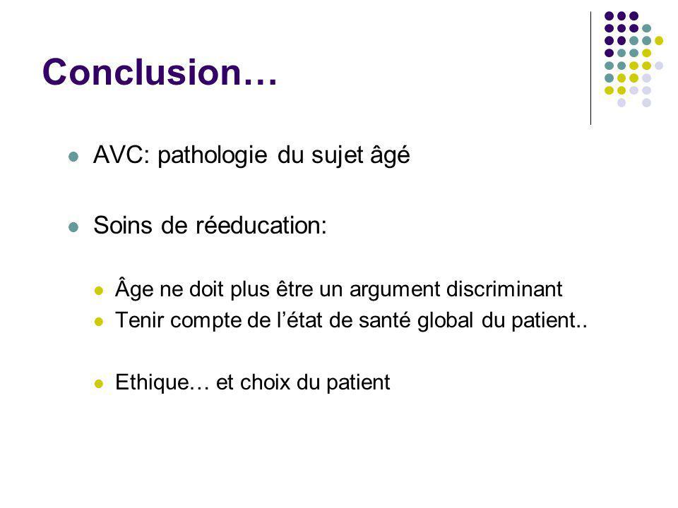 Conclusion… AVC: pathologie du sujet âgé Soins de réeducation: Âge ne doit plus être un argument discriminant Tenir compte de l'état de santé global d