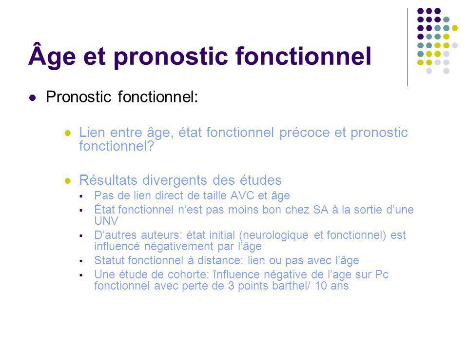 Âge et pronostic fonctionnel Pronostic fonctionnel: Lien entre âge, état fonctionnel précoce et pronostic fonctionnel? Résultats divergents des études