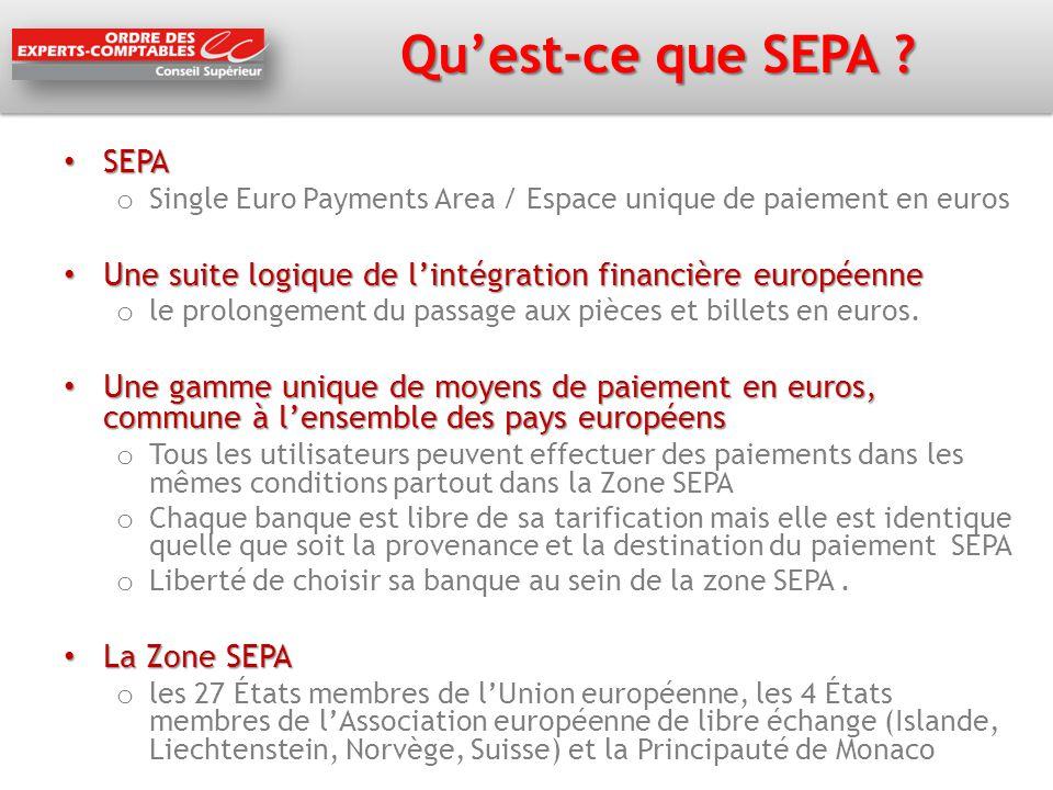 Qu'est-ce que SEPA ? SEPA SEPA o Single Euro Payments Area / Espace unique de paiement en euros Une suite logique de l'intégration financière européen