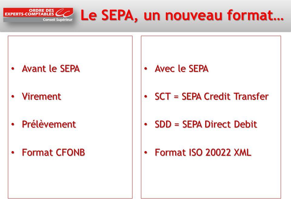 Le SEPA, un nouveau format… Avant le SEPA Avant le SEPA Virement Virement Prélèvement Prélèvement Format CFONB Format CFONB Avec le SEPA Avec le SEPA