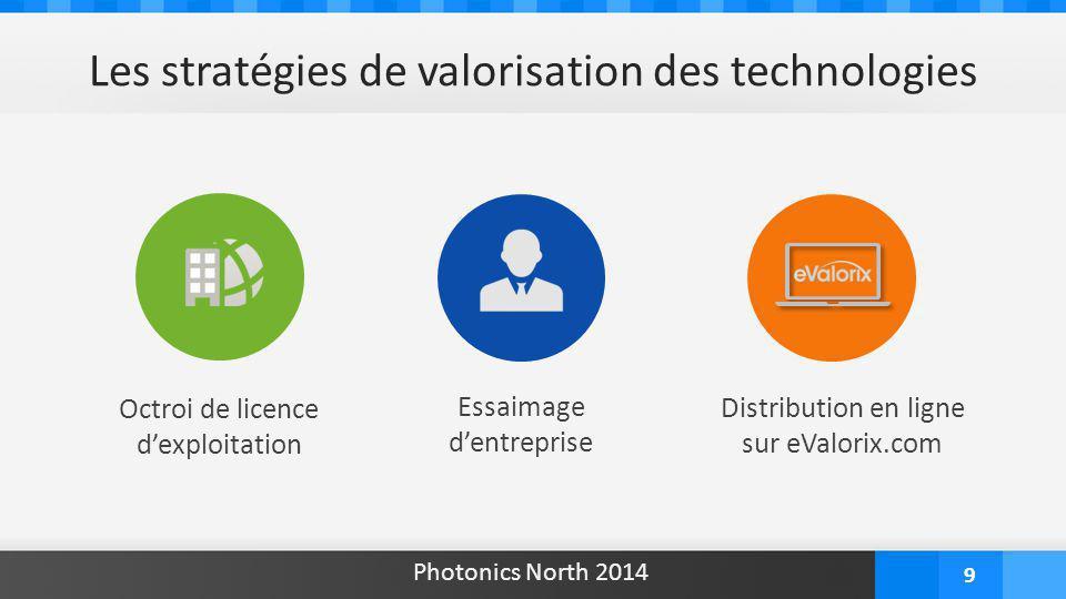 9 Les stratégies de valorisation des technologies Octroi de licence d'exploitation Essaimage d'entreprise Distribution en ligne sur eValorix.com Photonics North 2014
