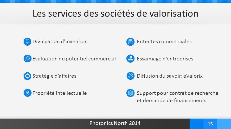 15 Les services des sociétés de valorisation Divulgation d'invention Évaluation du potentiel commercial Stratégie d'affaires Propriété intellectuelle