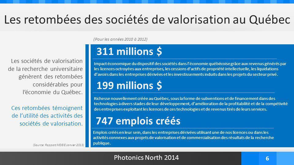 Les sociétés de valorisation de la recherche universitaire génèrent des retombées considérables pour l'économie du Québec. Ces retombées témoignent de