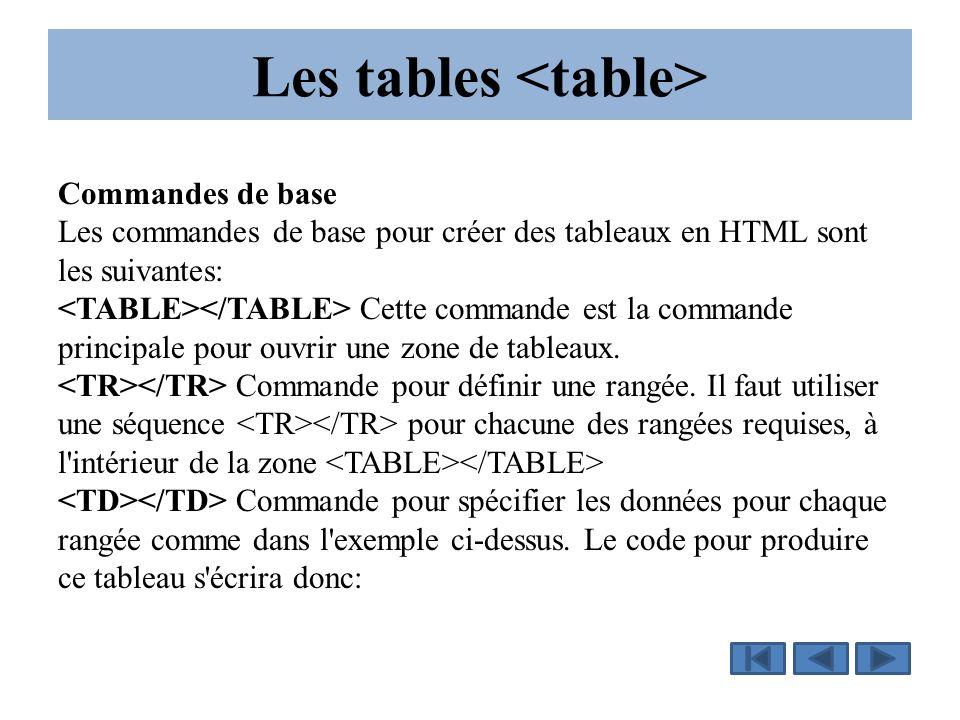 Les tables Commandes de base Les commandes de base pour créer des tableaux en HTML sont les suivantes: Cette commande est la commande principale pour ouvrir une zone de tableaux.
