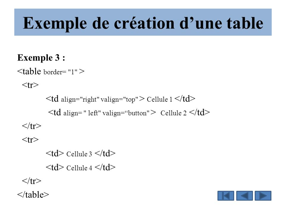 Exemple de création d'une table Exemple 3 : Cellule 1 Cellule 2 Cellule 3 Cellule 4