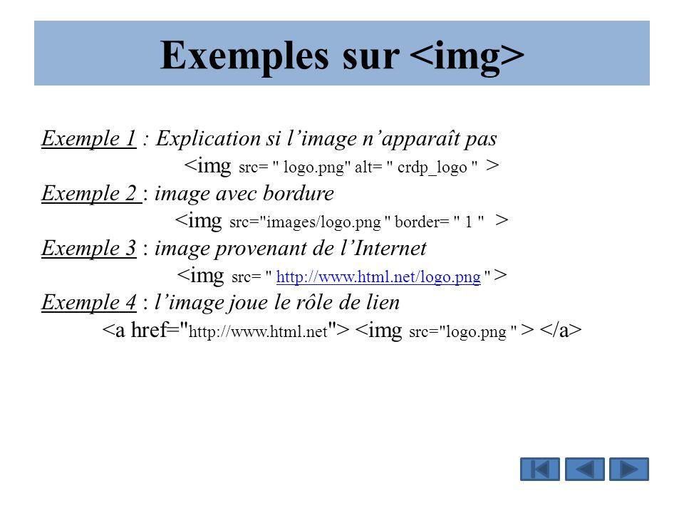 Exemples sur Exemple 1 : Explication si l'image n'apparaît pas Exemple 2 : image avec bordure Exemple 3 : image provenant de l'Internet http://www.html.net/logo.png Exemple 4 : l'image joue le rôle de lien