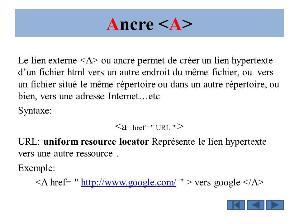 Ancre Le lien externe ou ancre permet de créer un lien hypertexte d'un fichier html vers un autre endroit du même fichier, ou vers un fichier situé le même répertoire ou dans un autre répertoire, ou bien, vers une adresse Internet…etc Syntaxe: URL: uniform resource locator Représente le lien hypertexte vers une autre ressource.
