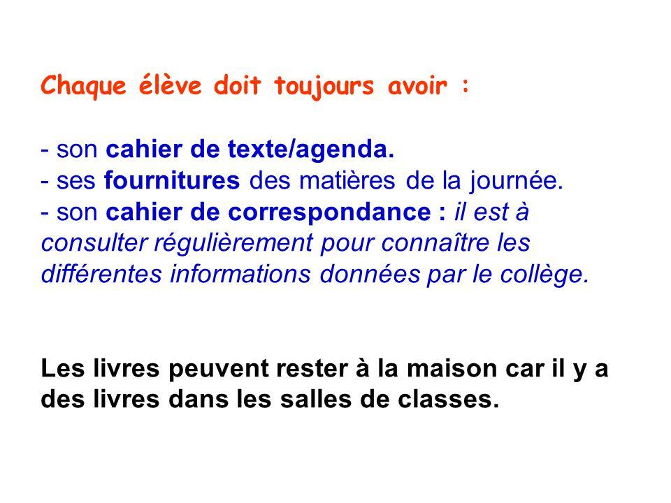 LE FRANÇAIS Français en 4 ème A et B : Mme Stéphanie PIQUEREAU Fournitures : un classeur souple grand format avec 6 intercalaires cartonnés (un pour chaque séquence), des pochettes plastifiées pour y glisser les photocopies.