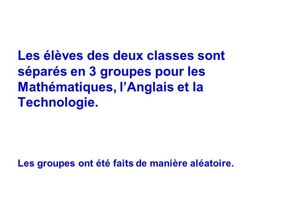 Les élèves des deux classes sont séparés en 3 groupes pour les Mathématiques, l'Anglais et la Technologie. Les groupes ont été faits de manière aléato
