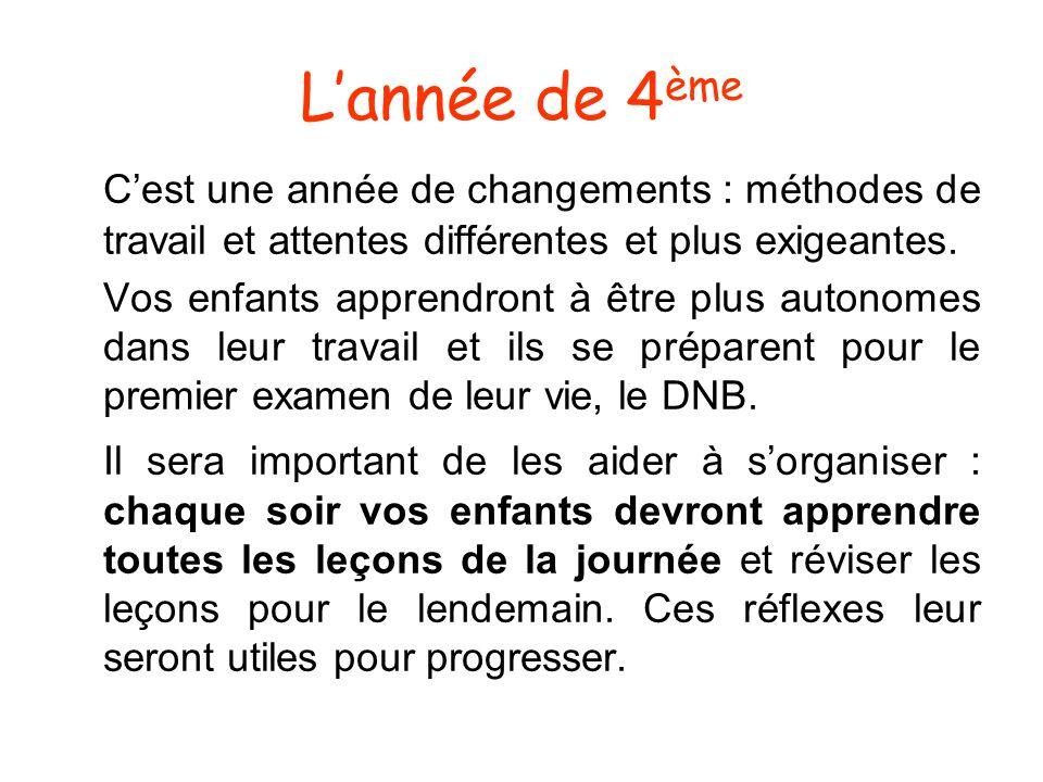 Informations Générales : - le site internet du Collège http://www.laprovidence-rochefort.fr/site http://www.laprovidence-rochefort.fr/site - le cahier de texte en ligne