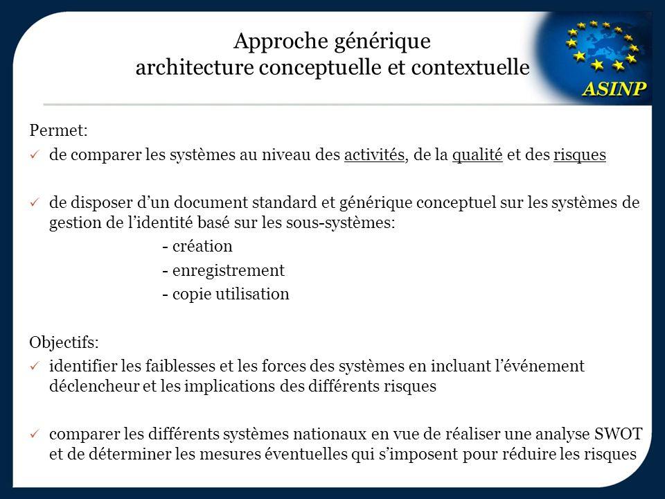 Approche générique architecture conceptuelle et contextuelle Permet: de comparer les systèmes au niveau des activités, de la qualité et des risques de