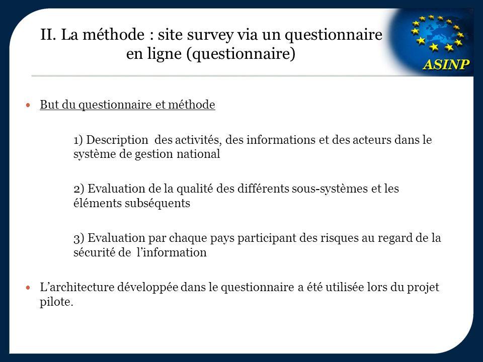 II. La méthode : site survey via un questionnaire en ligne (questionnaire) But du questionnaire et méthode 1) Description des activités, des informati