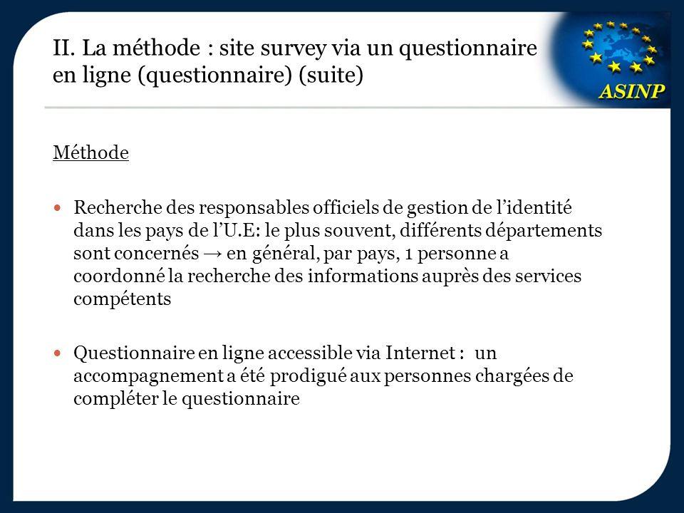II. La méthode : site survey via un questionnaire en ligne (questionnaire) (suite) Méthode Recherche des responsables officiels de gestion de l'identi