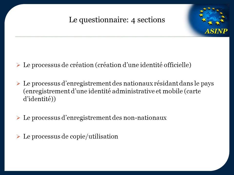 Le questionnaire: 4 sections  Le processus de création (création d'une identité officielle)  Le processus d'enregistrement des nationaux résidant dans le pays (enregistrement d'une identité administrative et mobile (carte d'identité))  Le processus d'enregistrement des non-nationaux  Le processus de copie/utilisation