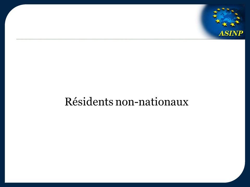 Résidents non-nationaux