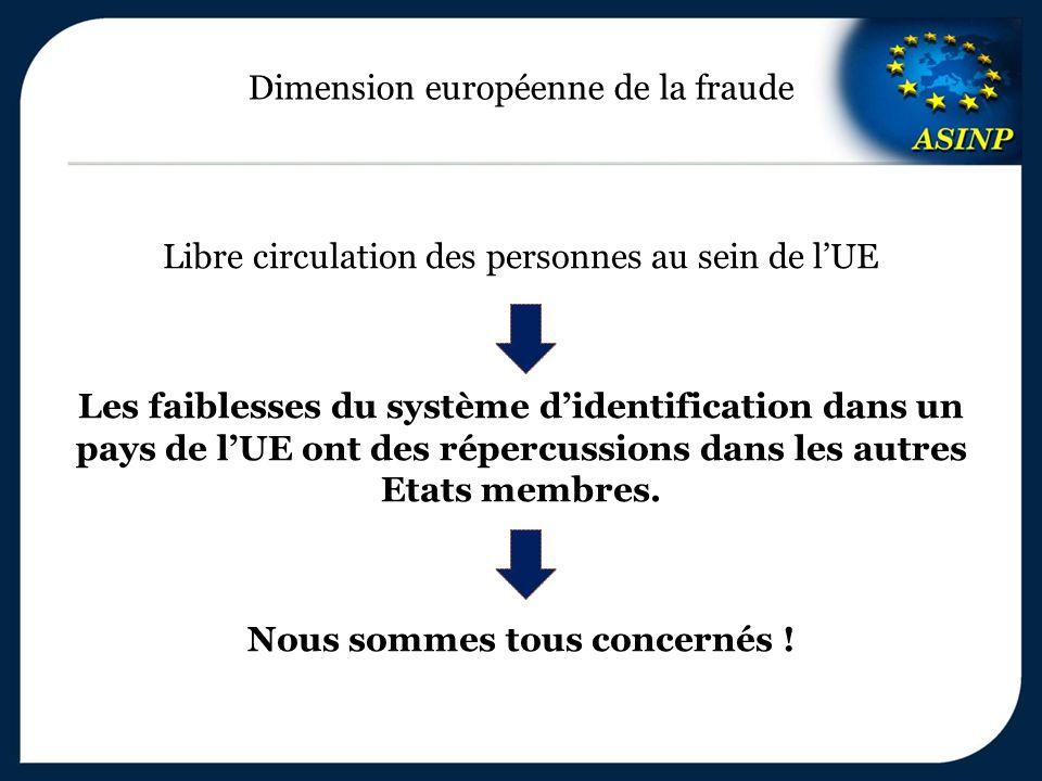 Dimension européenne de la fraude Libre circulation des personnes au sein de l'UE Les faiblesses du système d'identification dans un pays de l'UE ont des répercussions dans les autres Etats membres.