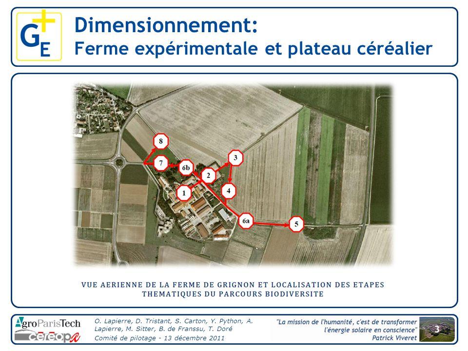 3 O. Lapierre, D. Tristant, S. Carton, Y. Python, A. Lapierre, M. Sitter, B. de Franssu, T. Doré Comité de pilotage - 13 décembre 2011 Dimensionnement