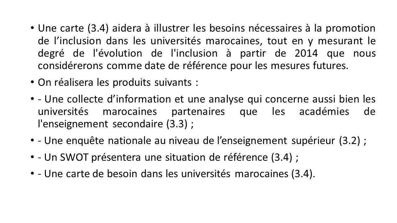 Une carte (3.4) aidera à illustrer les besoins nécessaires à la promotion de l'inclusion dans les universités marocaines, tout en y mesurant le degré de l évolution de l inclusion à partir de 2014 que nous considérerons comme date de référence pour les mesures futures.