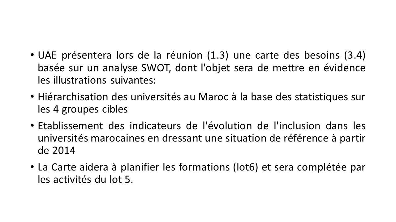UAE présentera lors de la réunion (1.3) une carte des besoins (3.4) basée sur un analyse SWOT, dont l objet sera de mettre en évidence les illustrations suivantes: Hiérarchisation des universités au Maroc à la base des statistiques sur les 4 groupes cibles Etablissement des indicateurs de l évolution de l inclusion dans les universités marocaines en dressant une situation de référence à partir de 2014 La Carte aidera à planifier les formations (lot6) et sera complétée par les activités du lot 5.